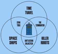 This is why Dr. Who
